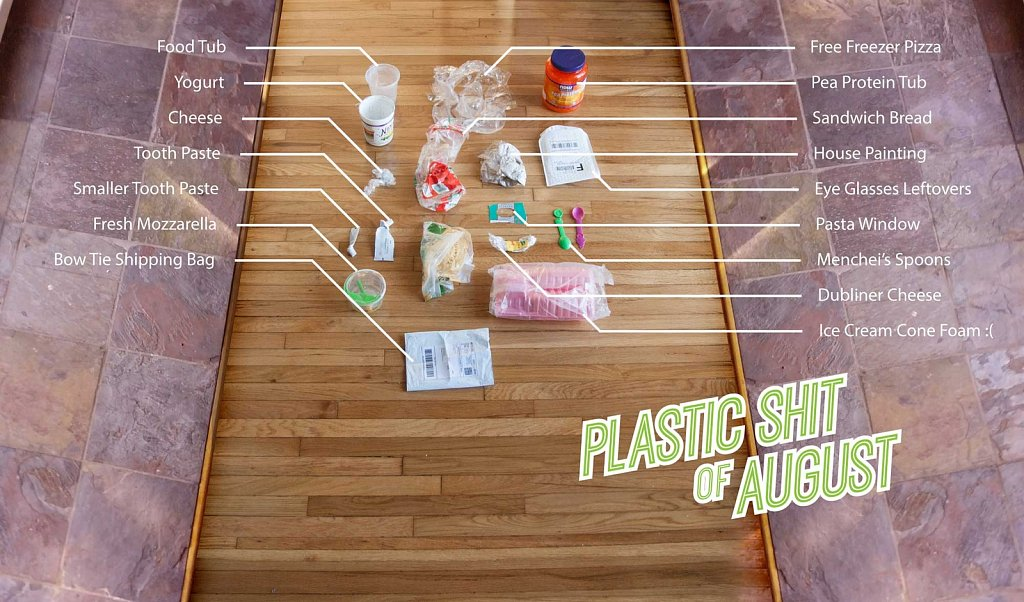 Plastic Shit of August