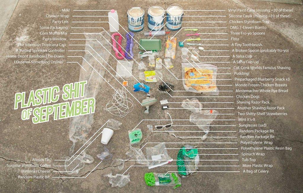 Plastic Shit of September