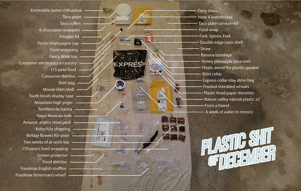Plastic Shit of December