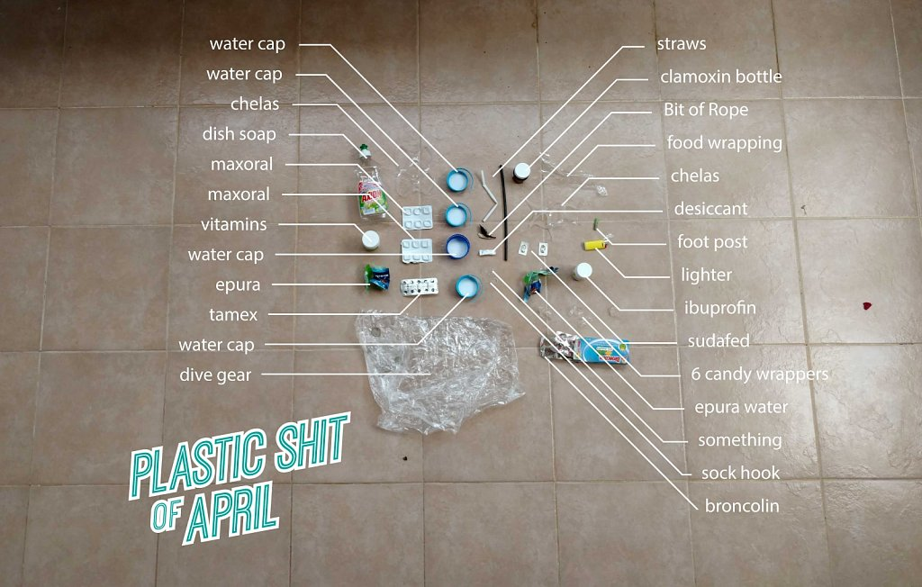 Plastic Shit of April
